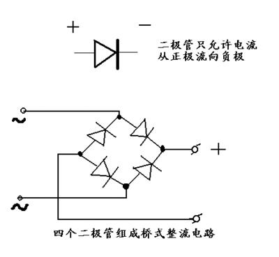 四个二极管整流桥图都有哪些图片